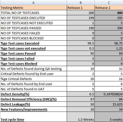 Software Metrics 2